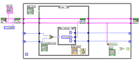 Labview drivers for arduino.