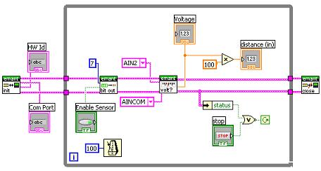 LabVIEW Diagram Ultrasonic Sensor